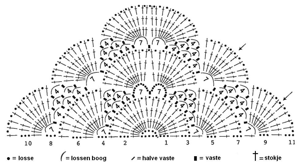 virus shawl patroon